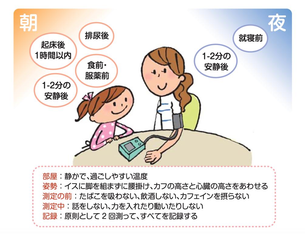 家庭血圧はどう測るのか?
